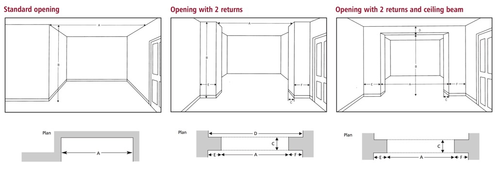 Arch Typical Room Settings